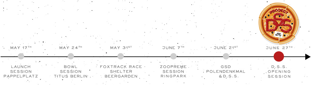 NikeSB_DSSPizza_PLACE-Timeline_1024x280